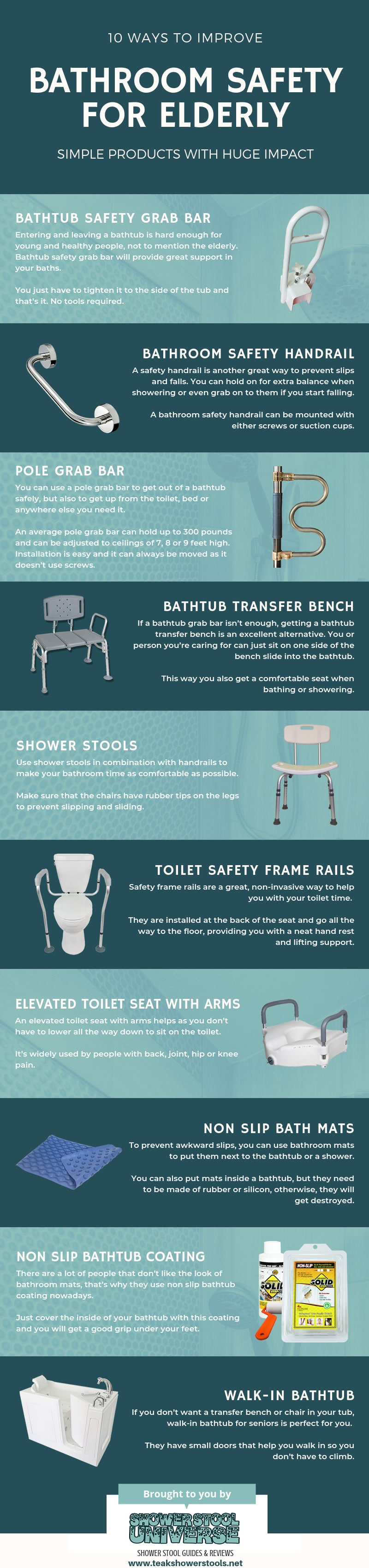 Bathroom safety for elderly